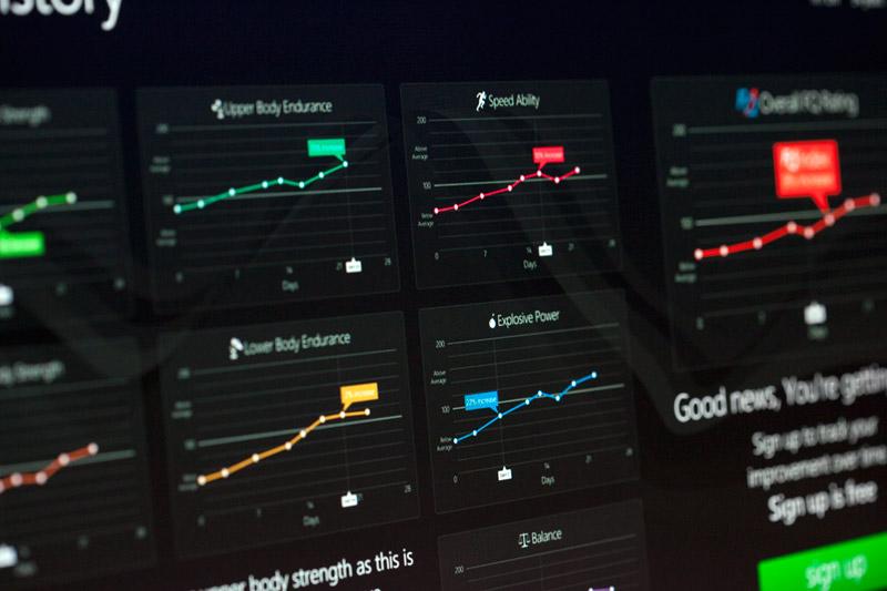 quantified self dashboard